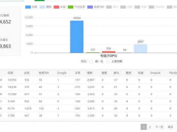 小七seo推送软件效果展示